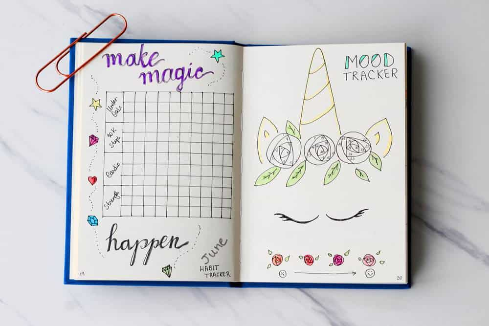 picture relating to Bullet Journal Mood Tracker Printable named How In direction of Employ A Bullet Magazine Routine Tracker