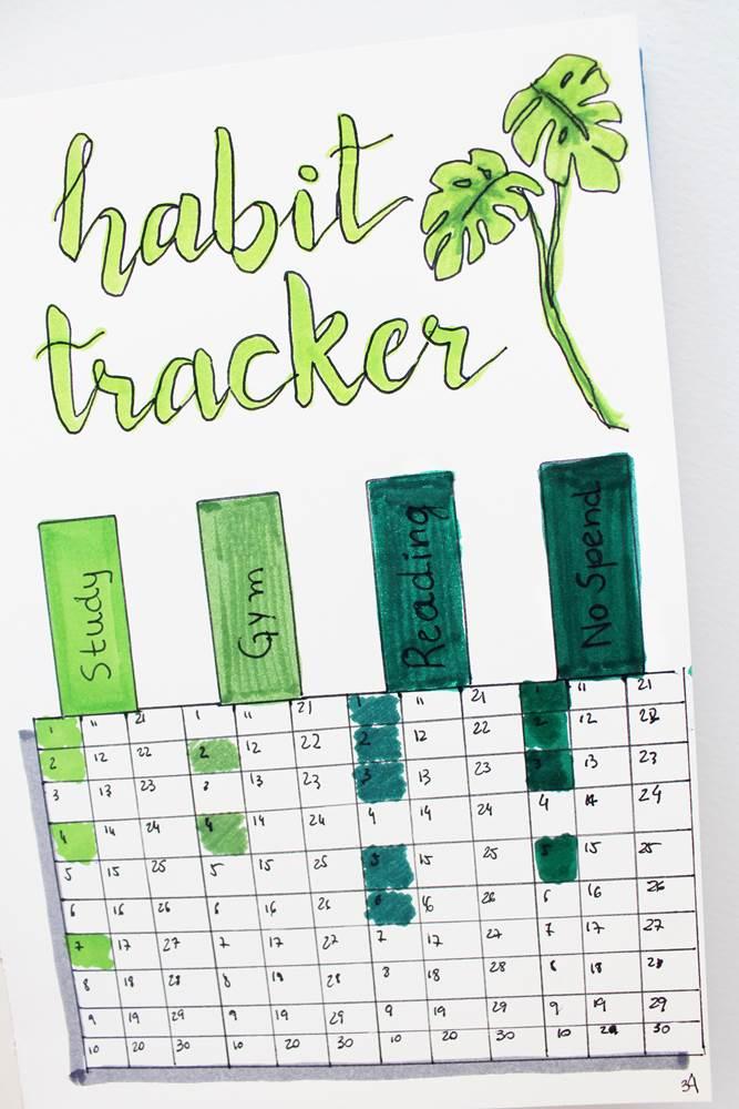 Habit tracker for bullet journal #bulletjournal #bujo #habittracker #bulletjournalhabittracker