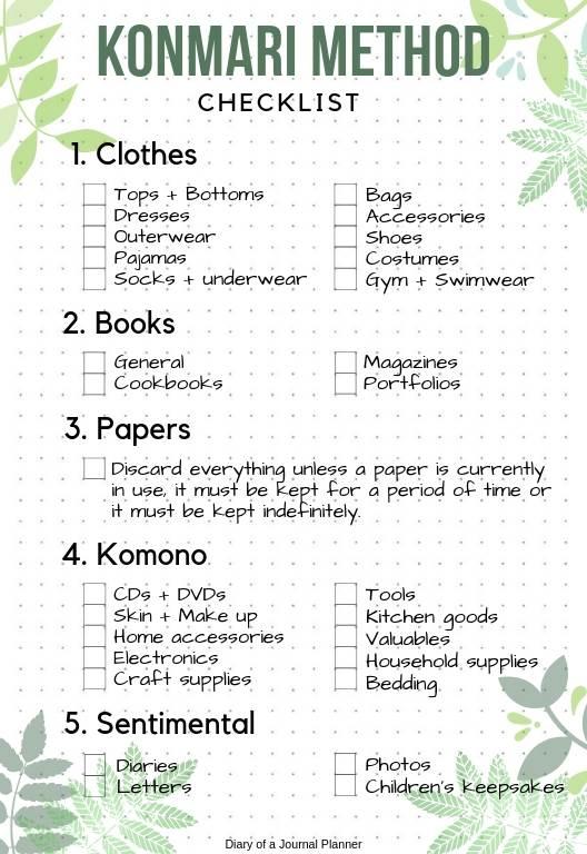 The Konmari Checklist for Bullet Journal