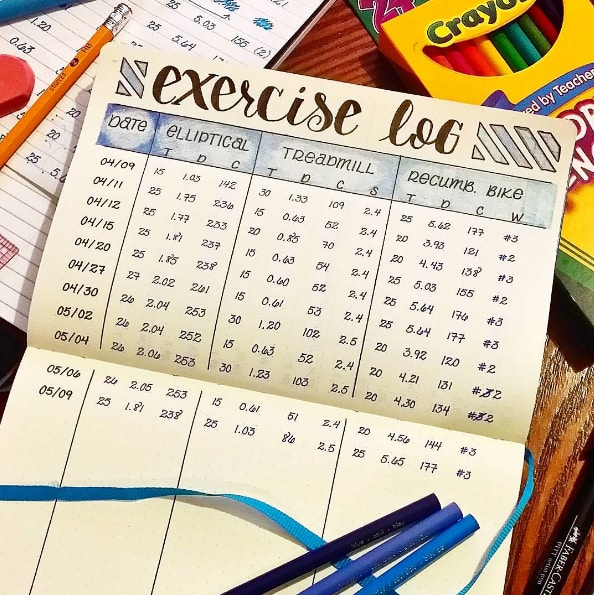 Exercise Tracker Bujo. Fitness tracker journal