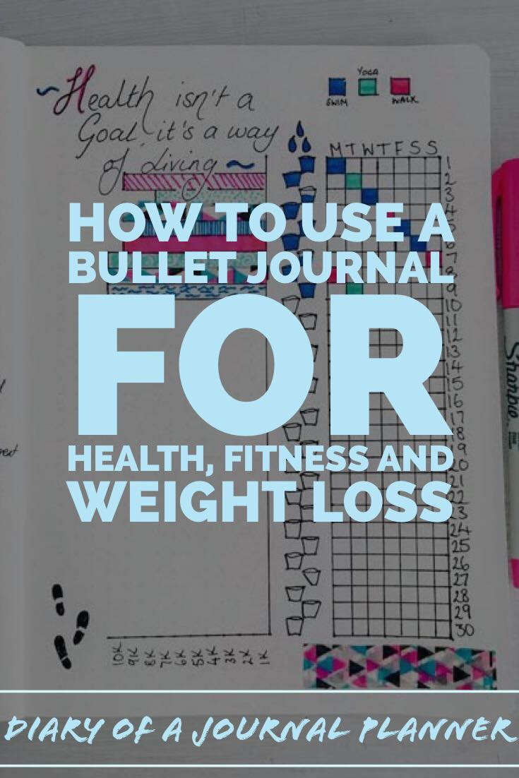 health trackers bullet journal , weight loss teachers and lots more Bullet Journal Ideas to help you reach your health goals.