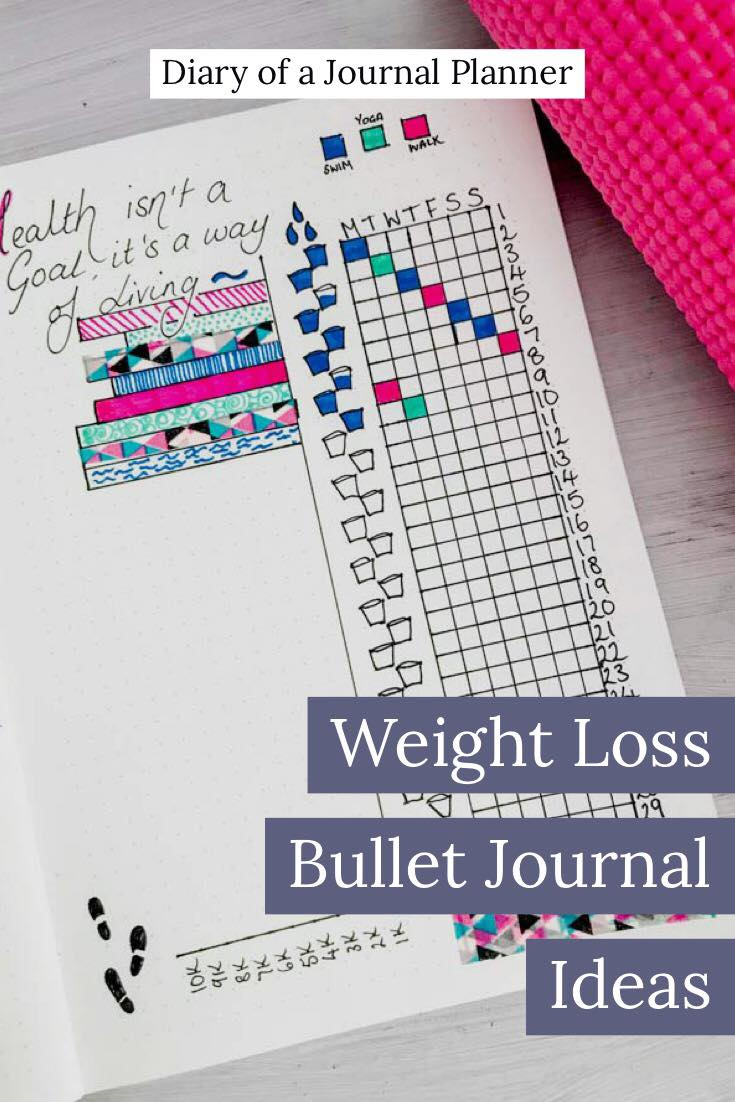 weight loss bullet journal layout, weight loss trackers and other bullet journal inspiration for your weight loss pages.