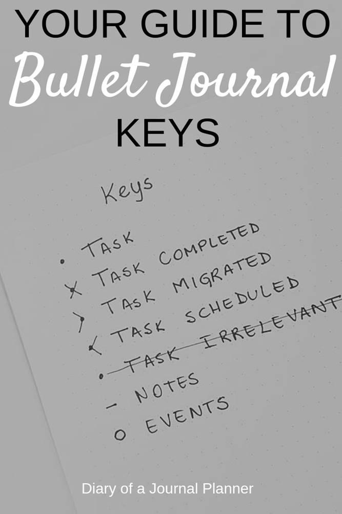 How to use keys bullet journal keys for rapid logging.
