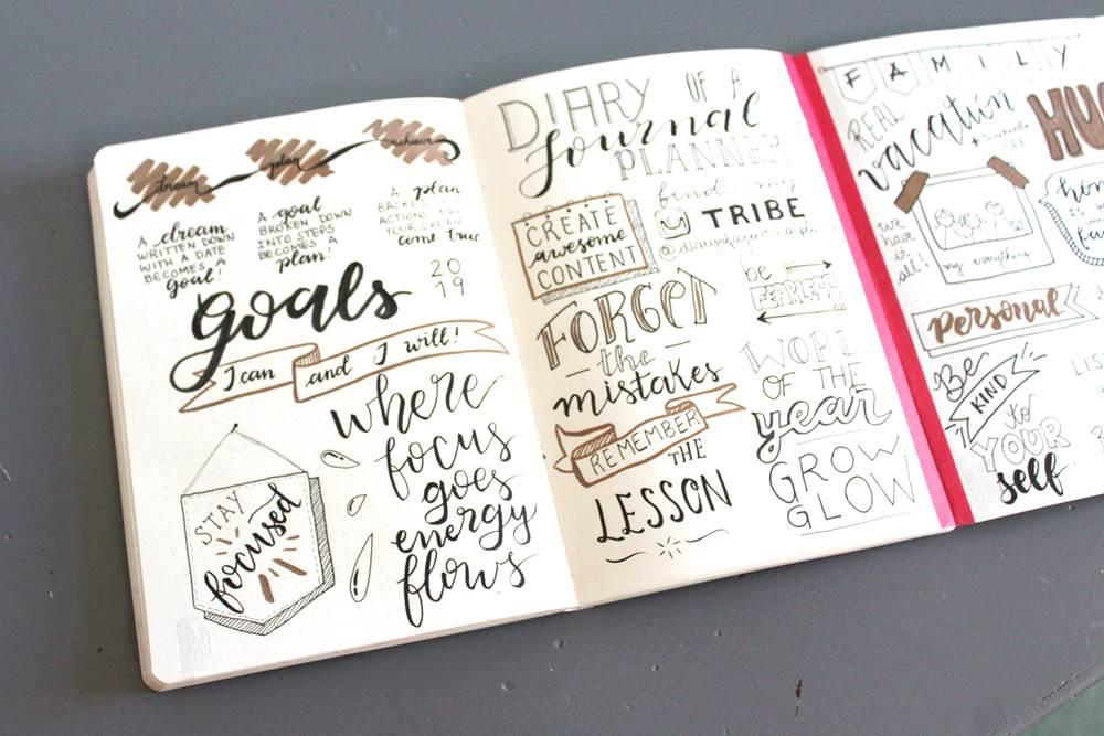 how to create a dream board