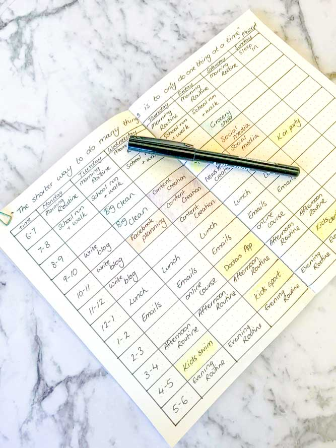 Productivity Spread For Bullet Journal