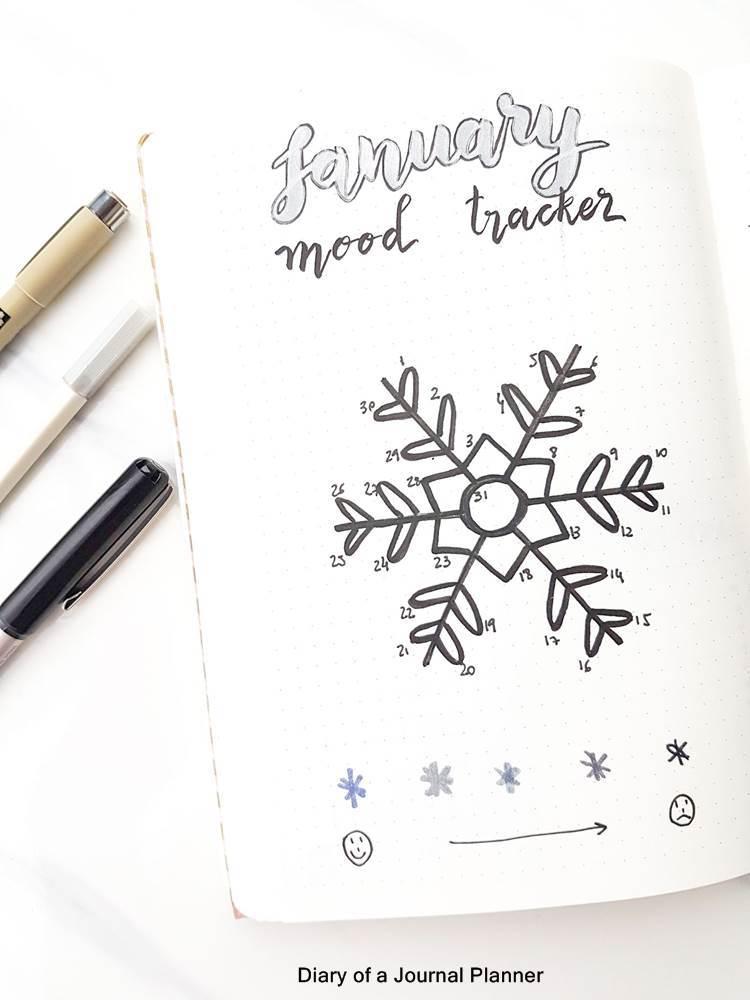 January mood tracker idea