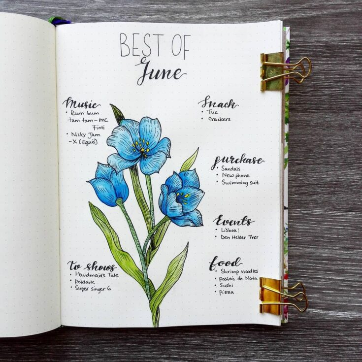'Best Of' Bullet Journal Page
