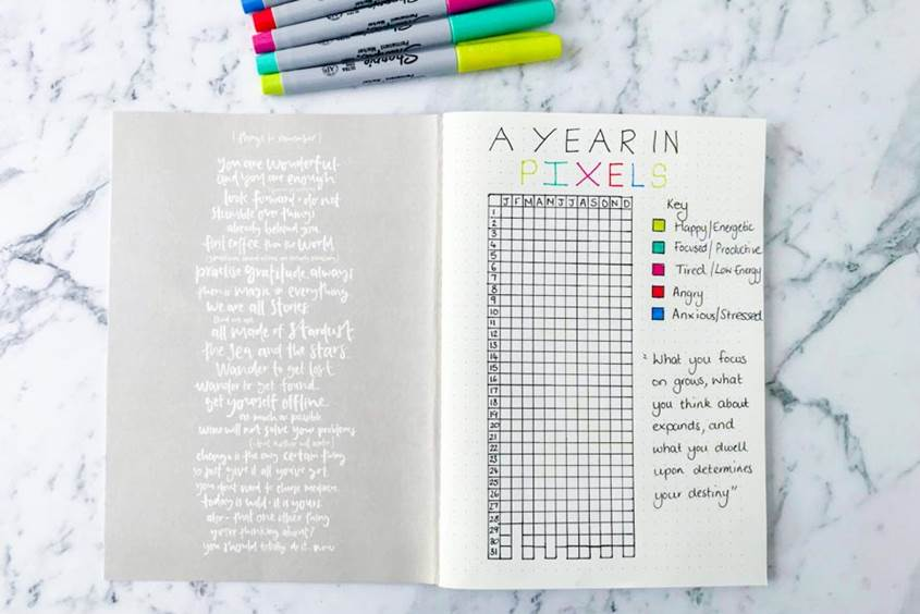 A yearly bullet journal tracker