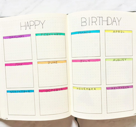 Simple Bullet Journal Birthday Spread