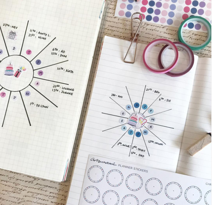 circular birthday tracker