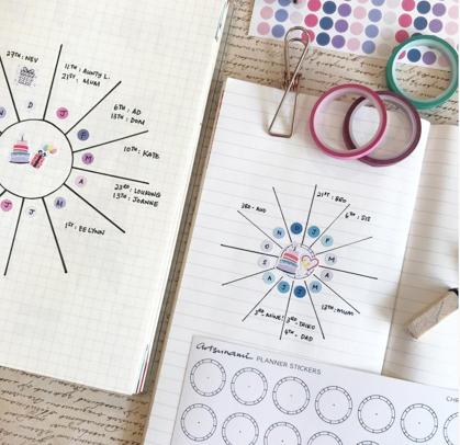 circular birthday tracker