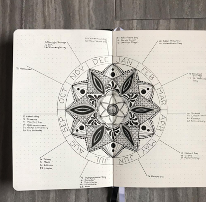 bullet journal mandala tracker