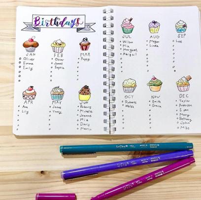 bujo cupcake birthday page
