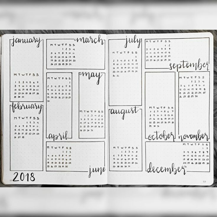 Bullet Journal Future Plans