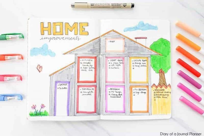 bullet journal ideas for home improvement