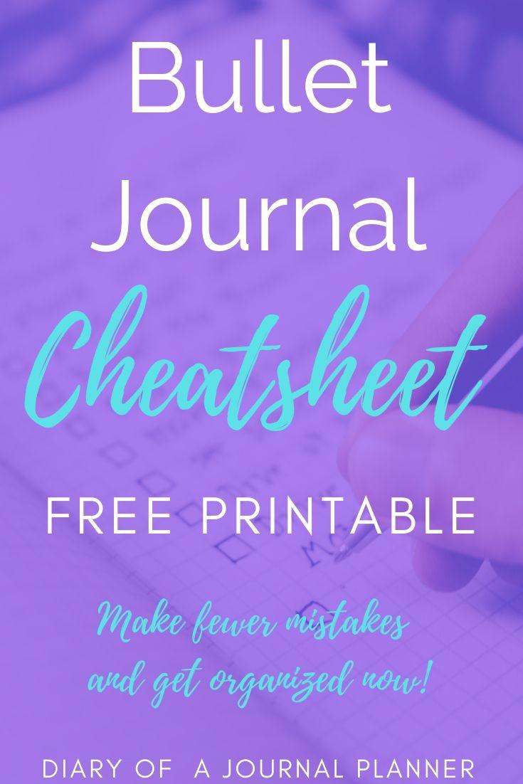 Checklist for bullet journal spreads