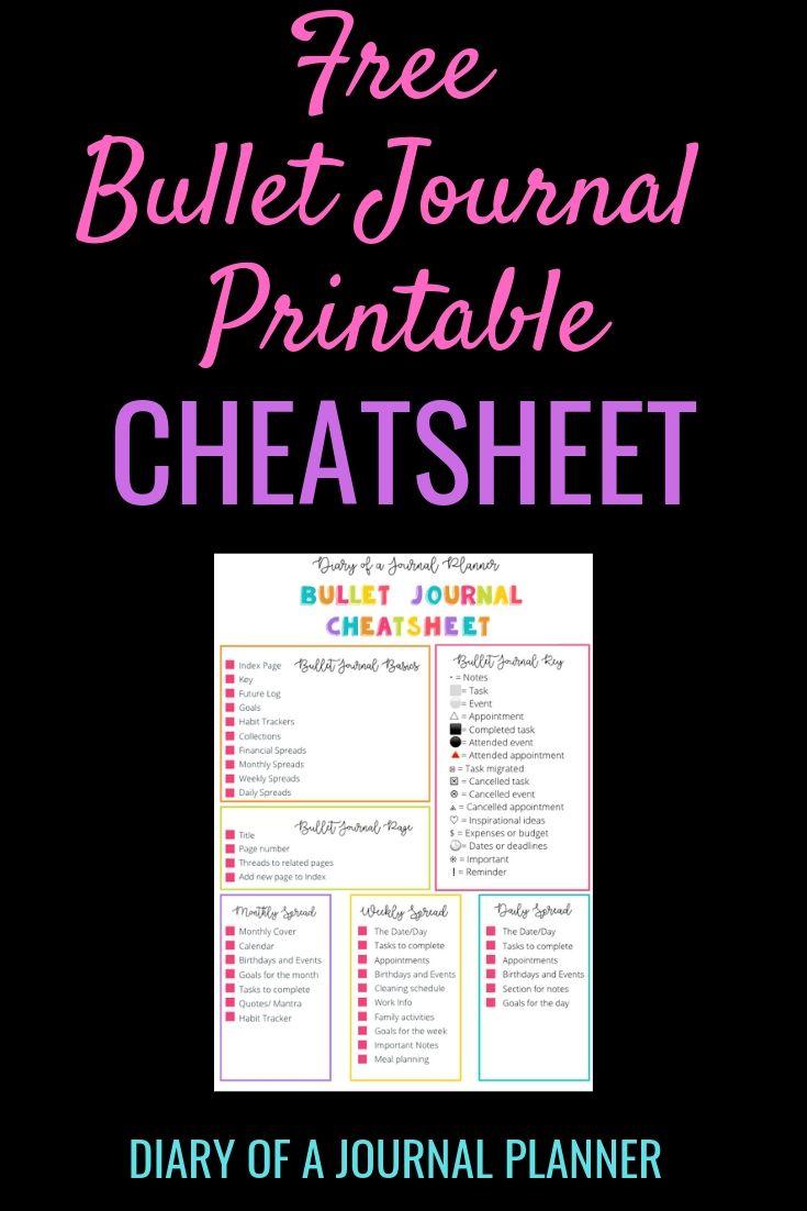 Bullet Journal pdf checklist