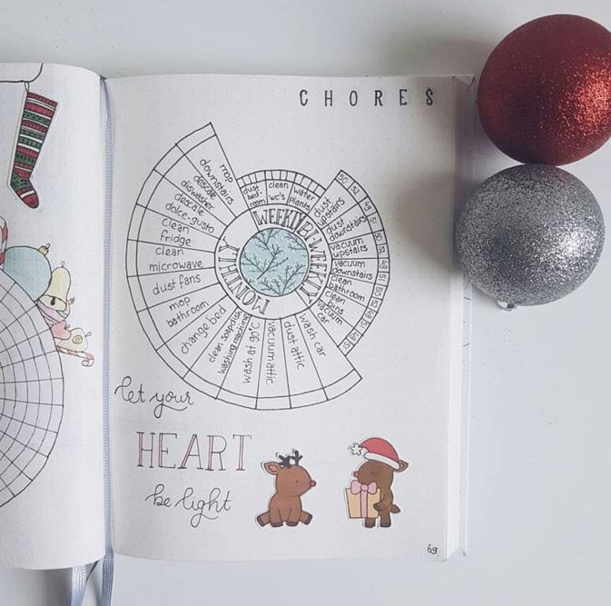 Christmas chores spread